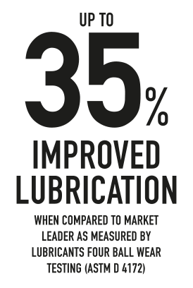 35%-Improved-Lubrication