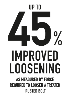 45%-Improved-Loosening