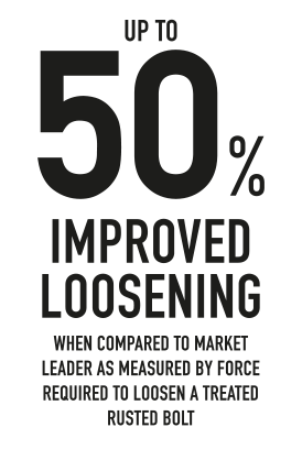 50%-Improved-Loosening