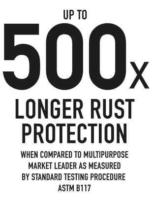 500x-Longer-Rust-Protection